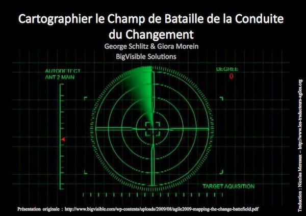 Cartographier le champ de bataille de la conduite du changement
