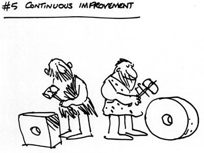 Amélioration des processus