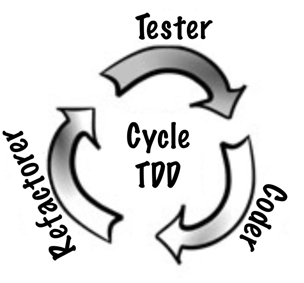 Cycle TDD