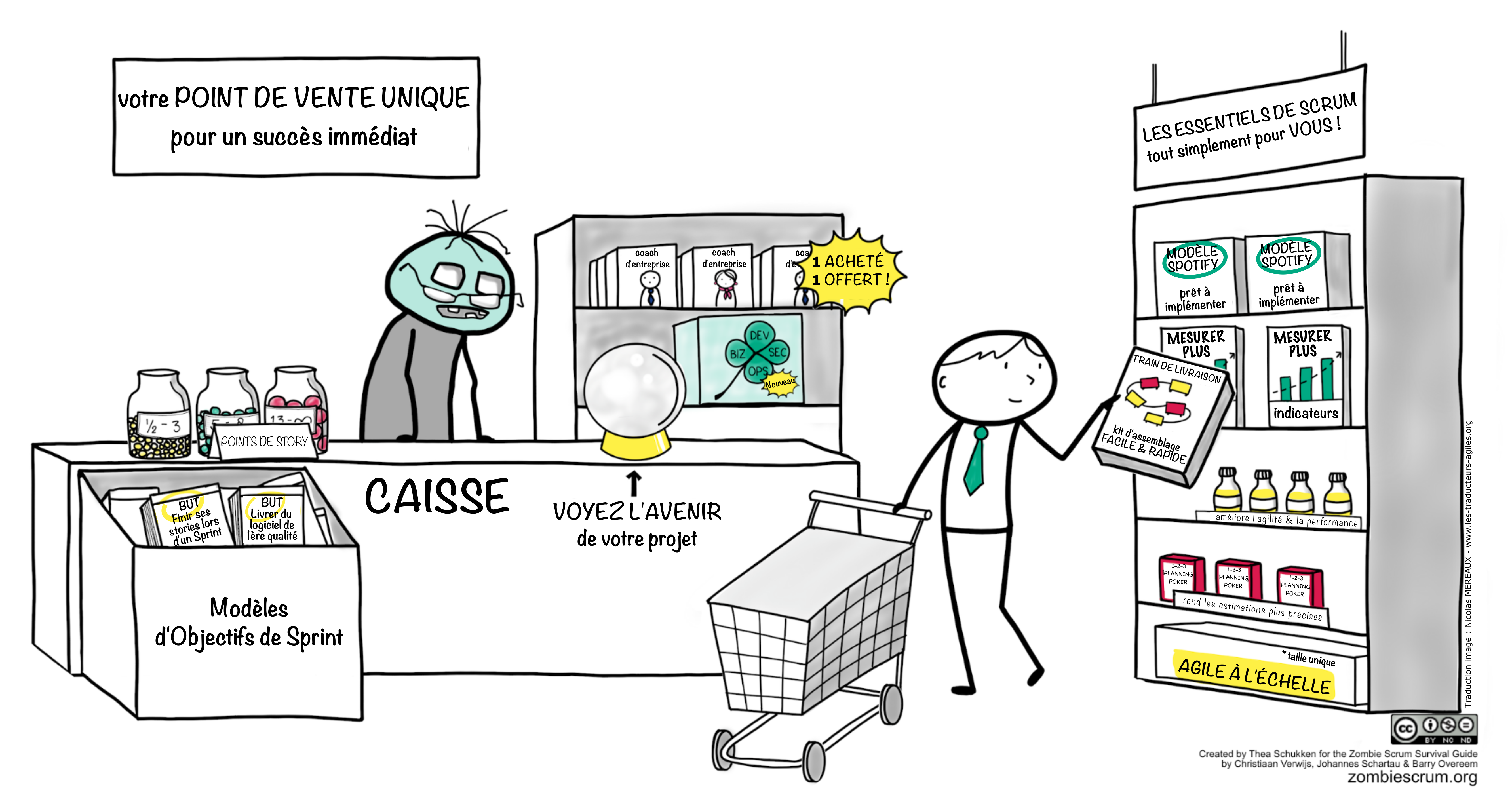 les _frameworks_ à l'échelle